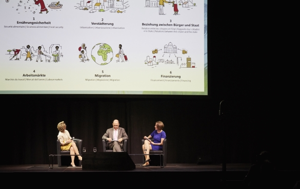 Marie-Gabrielle Ineichen-Fleisch, Thomas Gass and Melanie Pfändler sitting on stage. In the background is a screen with a presentation of six images depicting the following themes: food security, urbanisation, relations between citizens and the state, job markets, migration and financing.